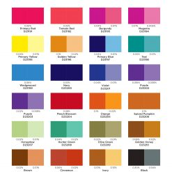 Liquid Candle Dyes